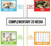 Creating Complementary 2D Media